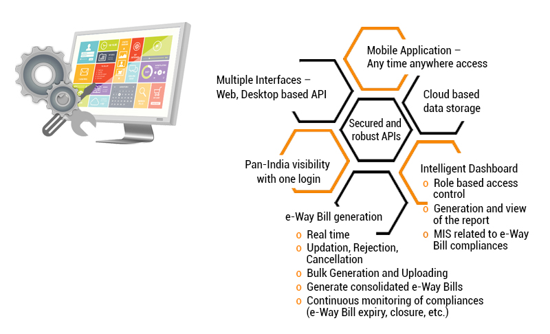 Abhipra e way bill software feature